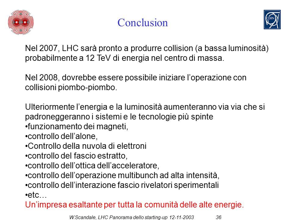 W.Scandale, LHC Panorama dello starting-up 12-11-200336 Conclusion Nel 2007, LHC sarà pronto a produrre collision (a bassa luminosità) probabilmente a 12 TeV di energia nel centro di massa.