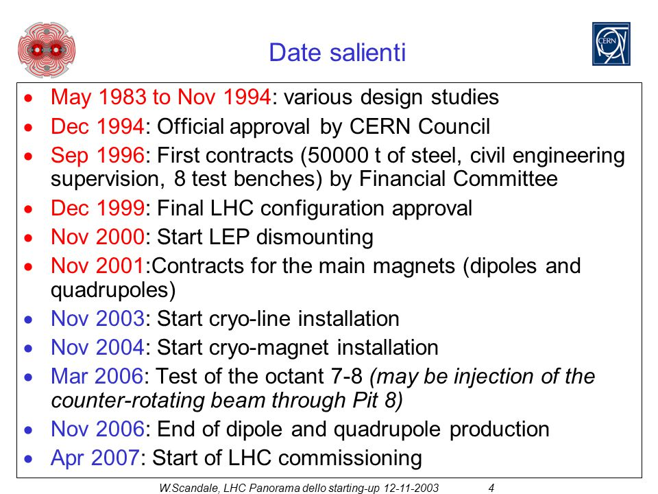 W.Scandale, LHC Panorama dello starting-up 12-11-20034 Date salienti  May 1983 to Nov 1994: various design studies  Dec 1994: Official approval by C