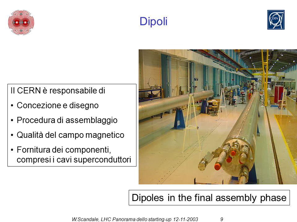 W.Scandale, LHC Panorama dello starting-up 12-11-20039 Il CERN è responsabile di Concezione e disegno Procedura di assemblaggio Qualità del campo magnetico Fornitura dei componenti, compresi i cavi superconduttori Dipoli Dipoles in the final assembly phase