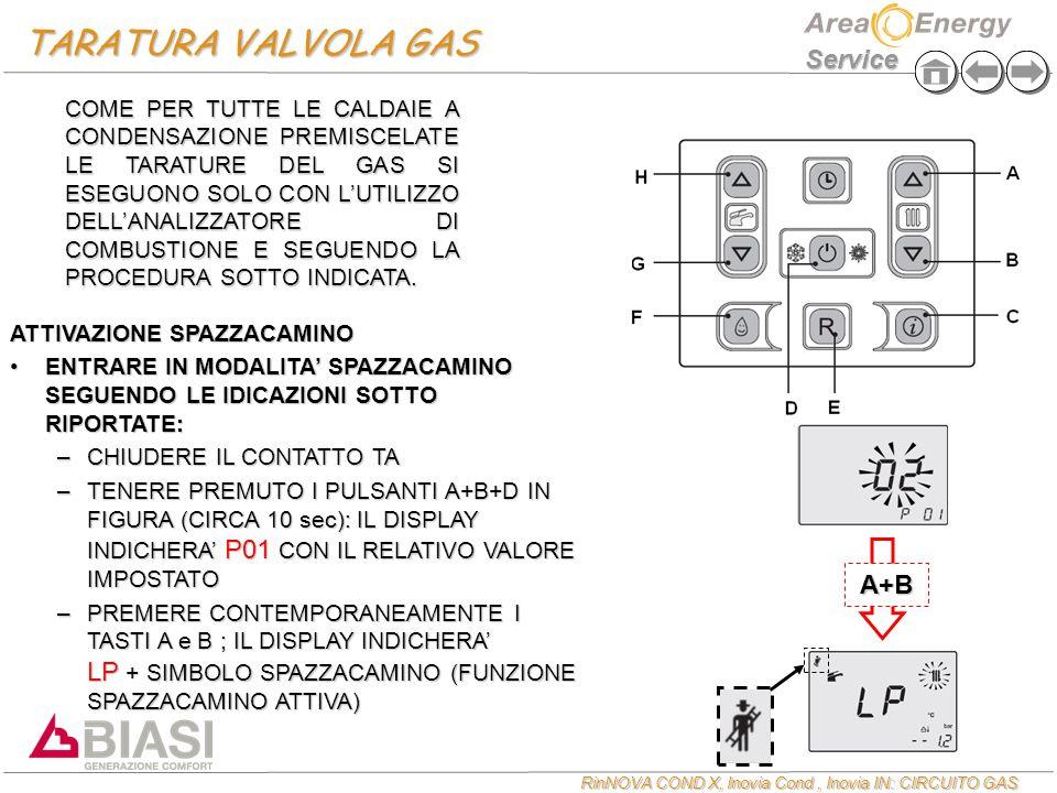 RinNOVA COND X, Inovia Cond, Inovia IN: CIRCUITO GAS Service ATTIVAZIONE SPAZZACAMINO ENTRARE IN MODALITA' SPAZZACAMINO SEGUENDO LE IDICAZIONI SOTTO RIPORTATE:ENTRARE IN MODALITA' SPAZZACAMINO SEGUENDO LE IDICAZIONI SOTTO RIPORTATE: –CHIUDERE IL CONTATTO TA –TENERE PREMUTO I PULSANTI A+B+D IN FIGURA (CIRCA 10 sec): IL DISPLAY INDICHERA' P01 CON IL RELATIVO VALORE IMPOSTATO –PREMERE CONTEMPORANEAMENTE I TASTI A e B ; IL DISPLAY INDICHERA' LP + SIMBOLO SPAZZACAMINO (FUNZIONE SPAZZACAMINO ATTIVA) TARATURA VALVOLA GAS COME PER TUTTE LE CALDAIE A CONDENSAZIONE PREMISCELATE LE TARATURE DEL GAS SI ESEGUONO SOLO CON L'UTILIZZO DELL'ANALIZZATORE DI COMBUSTIONE E SEGUENDO LA PROCEDURA SOTTO INDICATA.