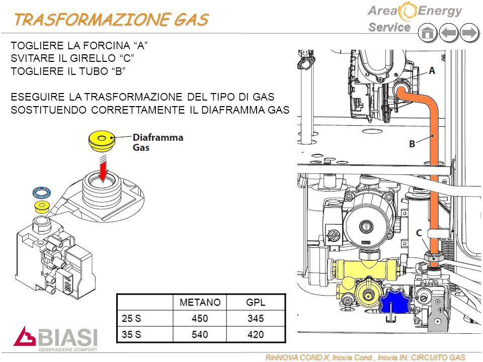 RinNOVA COND X, Inovia Cond, Inovia IN: CIRCUITO GAS Service TRASFORMAZIONE GAS TOGLIERE LA FORCINA A SVITARE IL GIRELLO C TOGLIERE IL TUBO B ESEGUIRE LA TRASFORMAZIONE DEL TIPO DI GAS SOSTITUENDO CORRETTAMENTE IL DIAFRAMMA GASMETANOGPL 25 S 450345 35 S 540420
