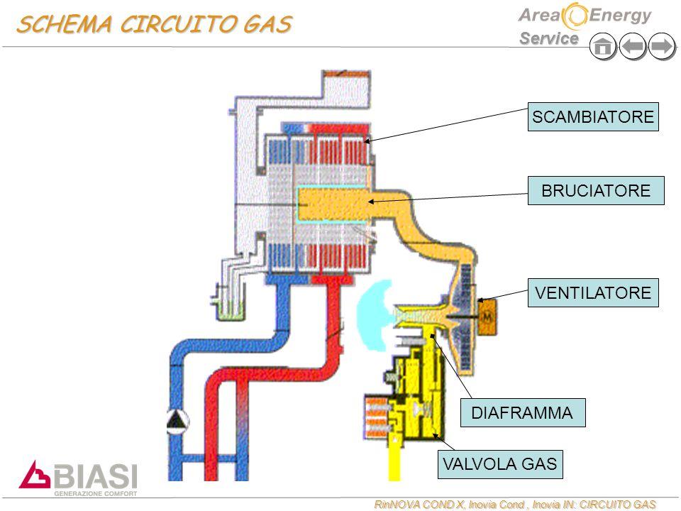 RinNOVA COND X, Inovia Cond, Inovia IN: CIRCUITO GAS Service SCHEMA CIRCUITO GAS DIAFRAMMA VALVOLA GAS VENTILATORE SCAMBIATORE BRUCIATORE