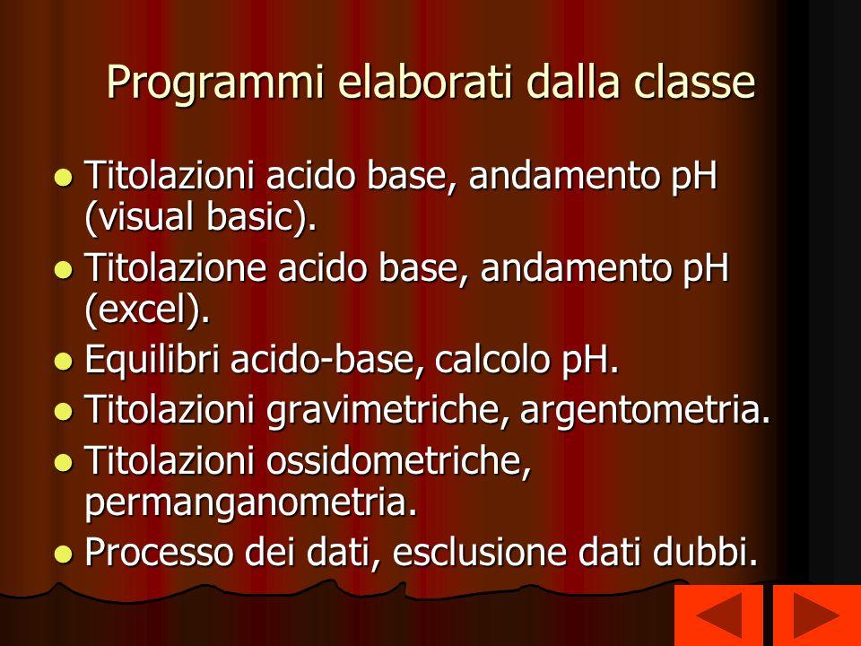 Programmi elaborati dalla classe Titolazioni acido base, andamento pH (visual basic). Titolazioni acido base, andamento pH (visual basic). Titolazione