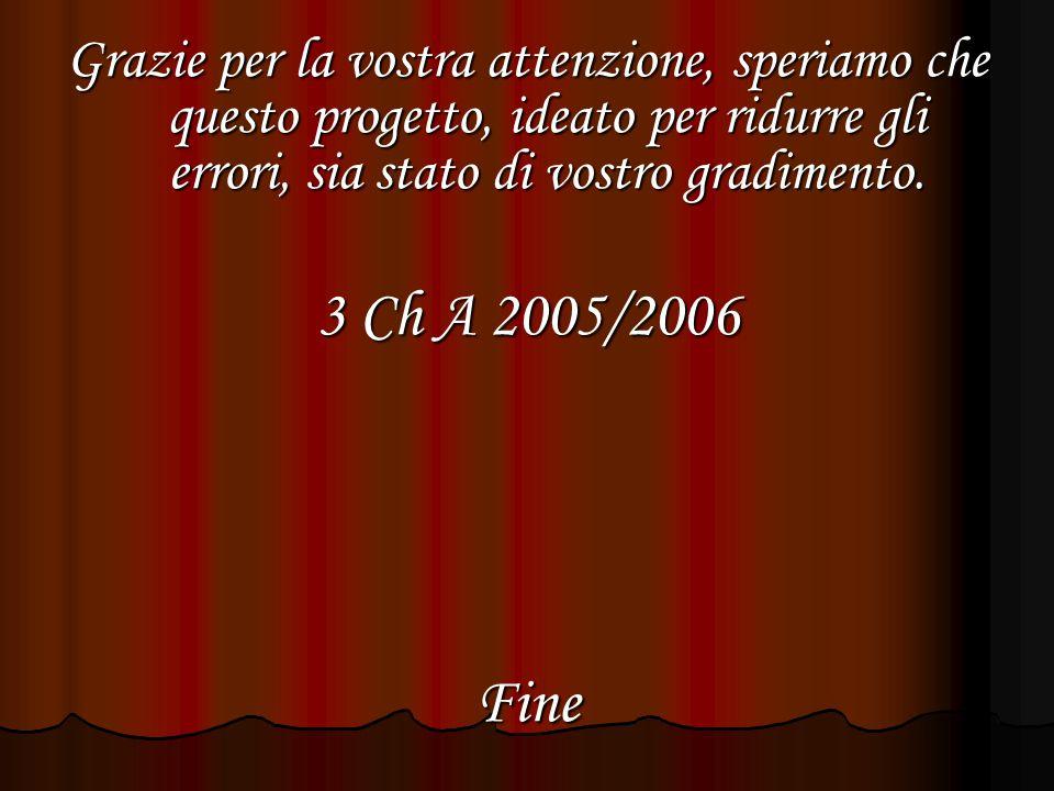 Grazie per la vostra attenzione, speriamo che questo progetto, ideato per ridurre gli errori, sia stato di vostro gradimento. 3 Ch A 2005/2006 Fine