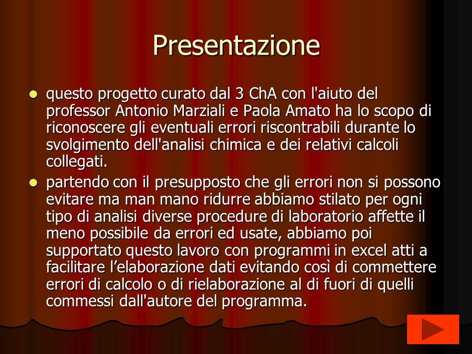 Presentazione questo progetto curato dal 3 ChA con l'aiuto del professor Antonio Marziali e Paola Amato ha lo scopo di riconoscere gli eventuali error