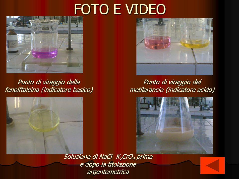 FOTO E VIDEO Punto di viraggio della fenolftaleina (indicatore basico) Soluzione di NaCl K 2 CrO 4 prima e dopo la titolazione argentometrica Punto di