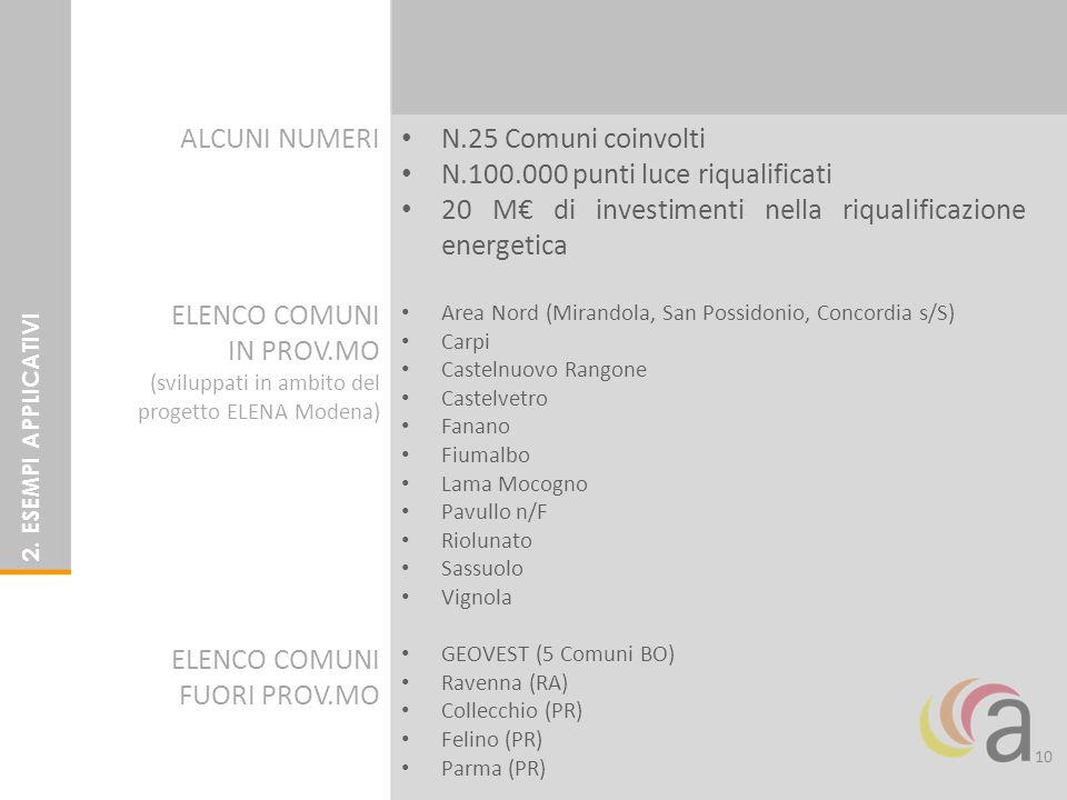 10 2. ESEMPI APPLICATIVI N.25 Comuni coinvolti N.100.000 punti luce riqualificati 20 M€ di investimenti nella riqualificazione energetica Area Nord (M