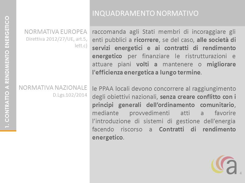 raccomanda agli Stati membri di incoraggiare gli enti pubblici a ricorrere, se del caso, alle società di servizi energetici e ai contratti di rendimen