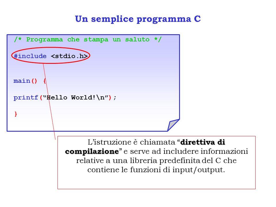 Un semplice programma C /* Programma che stampa un saluto */ #include main() { printf( Hello World!\n ); } direttiva di compilazione L'istruzione è chiamata direttiva di compilazione e serve ad includere informazioni relative a una libreria predefinita del C che contiene le funzioni di input/output.