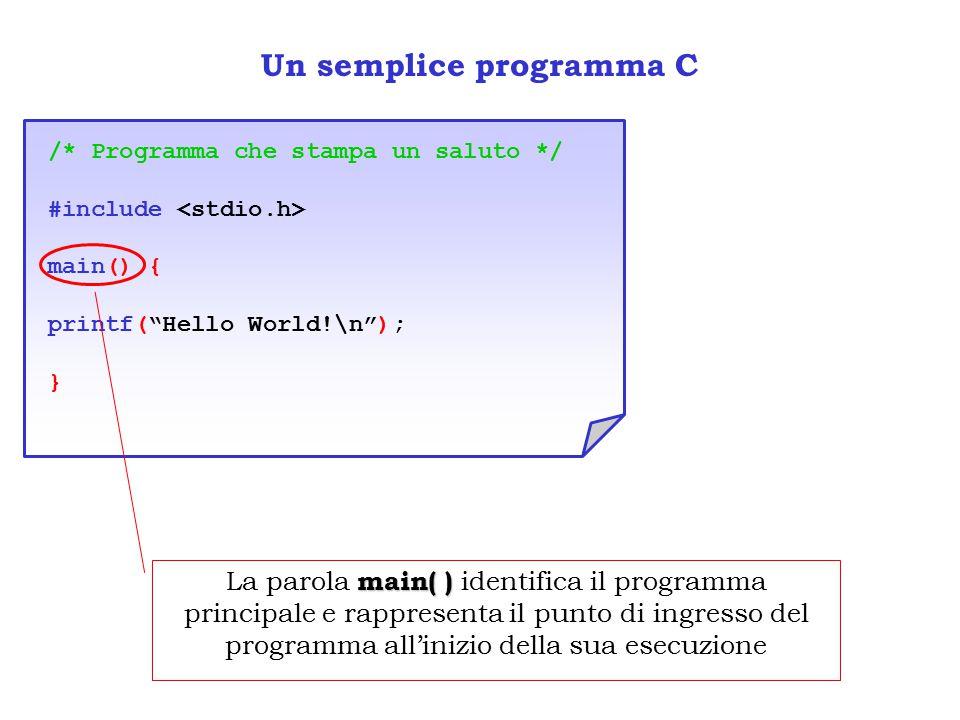 Un semplice programma C /* Programma che stampa un saluto */ #include main() { printf( Hello World!\n ); } main( ) La parola main( ) identifica il programma principale e rappresenta il punto di ingresso del programma all'inizio della sua esecuzione