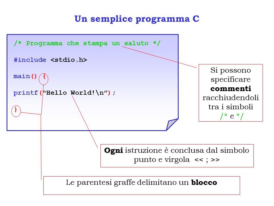 Un semplice programma C /* Programma che stampa un saluto */ #include main() { printf( Hello World!\n ); } blocco Le parentesi graffe delimitano un blocco commenti Si possono specificare commenti racchiudendoli tra i simboli /* e */ Ogni Ogni istruzione è conclusa dal simbolo punto e virgola >