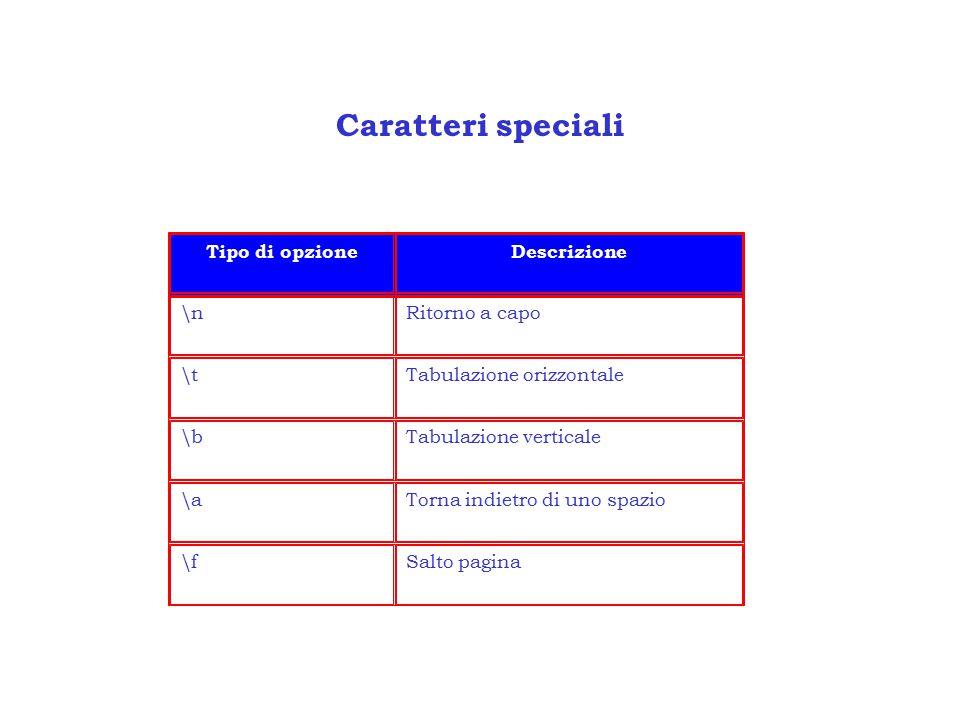 Caratteri speciali Tipo di opzioneDescrizione \nRitorno a capo \tTabulazione orizzontale \bTabulazione verticale \aTorna indietro di uno spazio \fSalto pagina