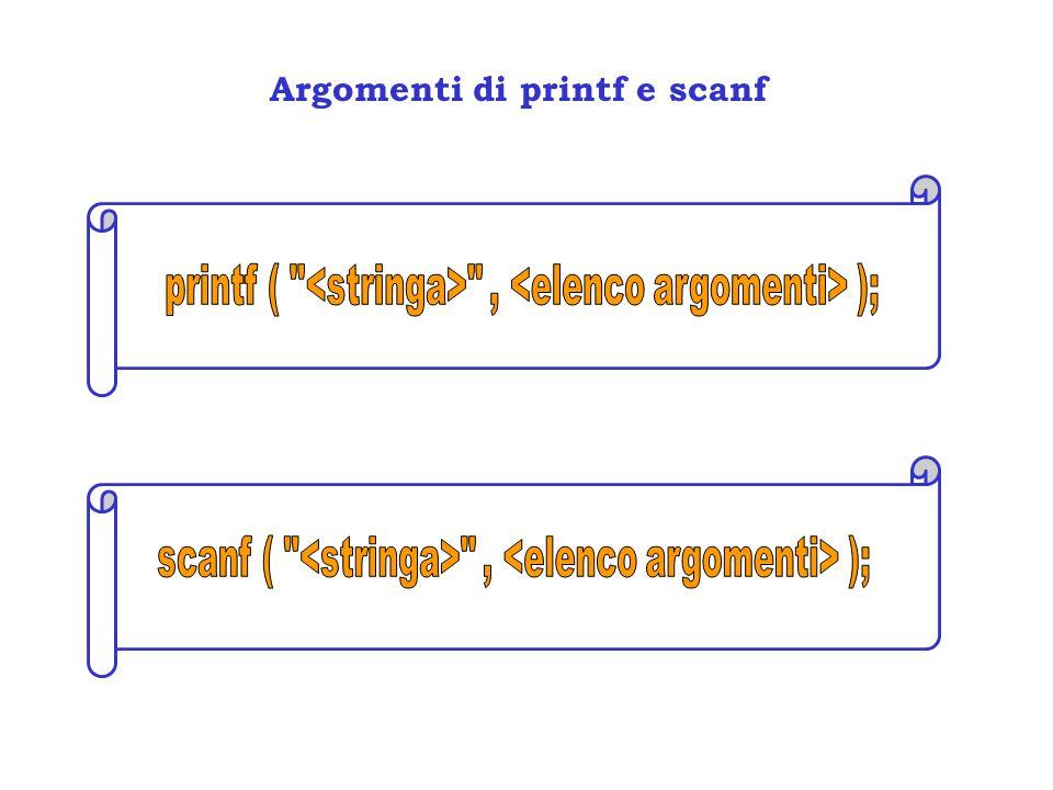 Argomenti di printf e scanf