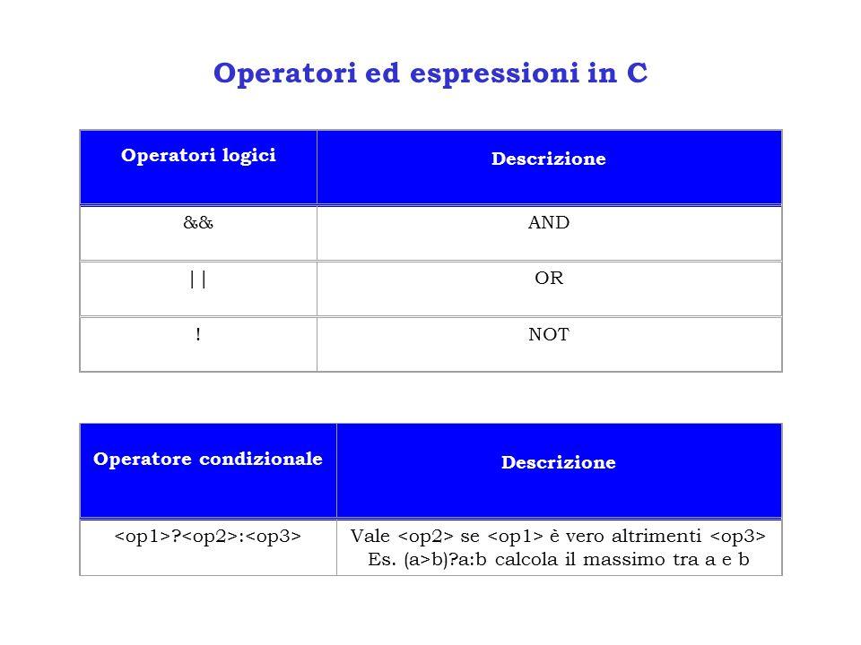 Operatori ed espressioni in C Operatori logici Descrizione &&AND ||OR !NOT Operatore condizionale Descrizione .