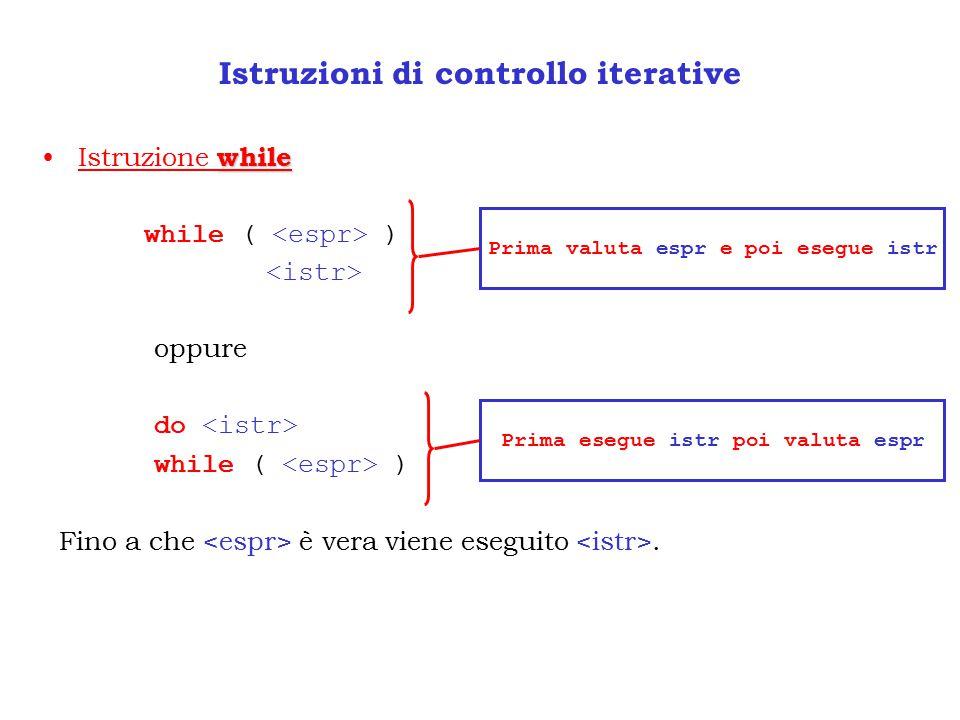 Istruzioni di controllo iterative whileIstruzione while while ( ) oppure do while ( ) Fino a che è vera viene eseguito.