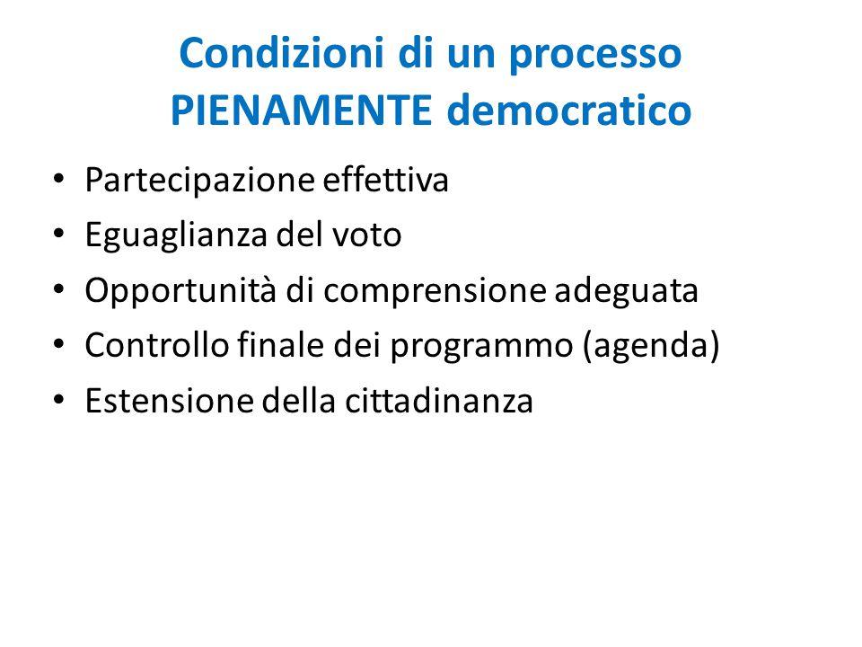Condizioni di un processo PIENAMENTE democratico Partecipazione effettiva Eguaglianza del voto Opportunità di comprensione adeguata Controllo finale d