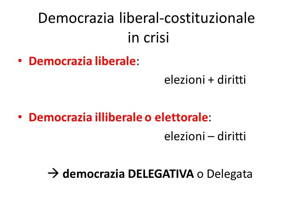 Democrazia liberal-costituzionale in crisi Democrazia liberale: elezioni + diritti Democrazia illiberale o elettorale: elezioni – diritti  democrazia