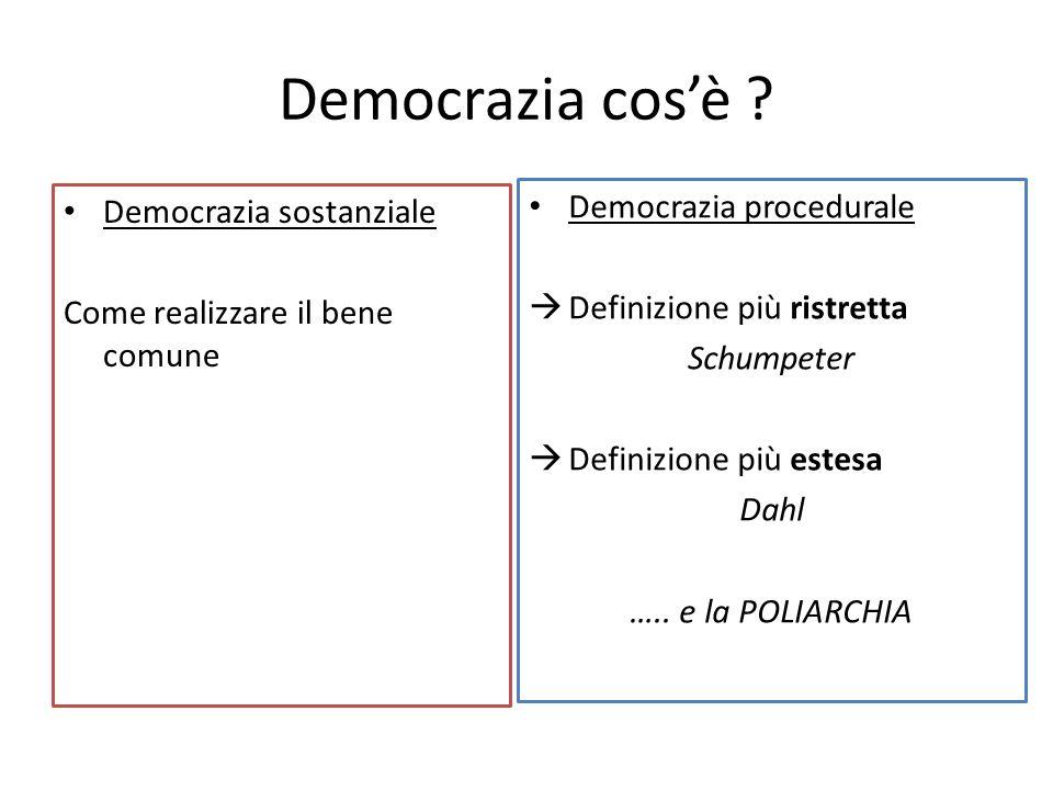 Democrazia cos'è ? Democrazia sostanziale Come realizzare il bene comune Democrazia procedurale  Definizione più ristretta Schumpeter  Definizione p