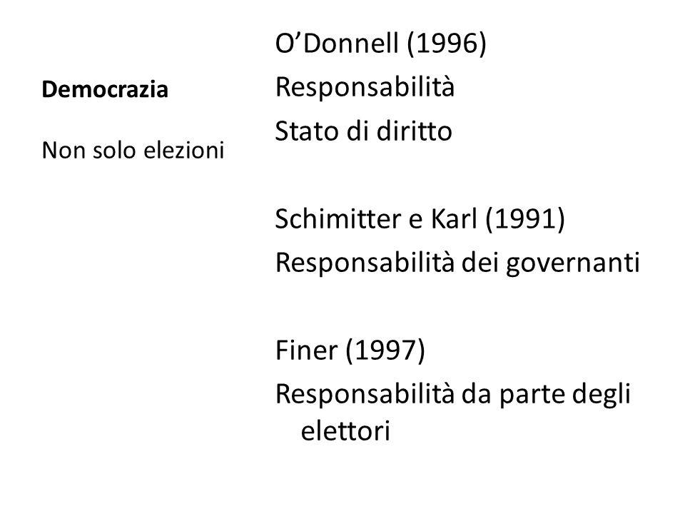Democrazia O'Donnell (1996) Responsabilità Stato di diritto Schimitter e Karl (1991) Responsabilità dei governanti Finer (1997) Responsabilità da part