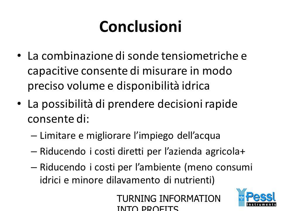 TURNING INFORMATION INTO PROFITS Conclusioni La combinazione di sonde tensiometriche e capacitive consente di misurare in modo preciso volume e dispon