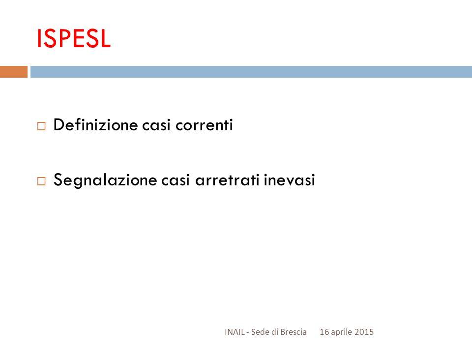 ISPESL  Definizione casi correnti  Segnalazione casi arretrati inevasi 16 aprile 2015INAIL - Sede di Brescia