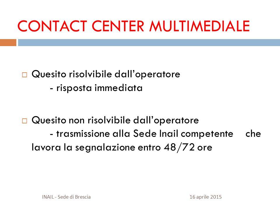 CONTACT CENTER MULTIMEDIALE  Quesito risolvibile dall'operatore - risposta immediata  Quesito non risolvibile dall'operatore - trasmissione alla Sed