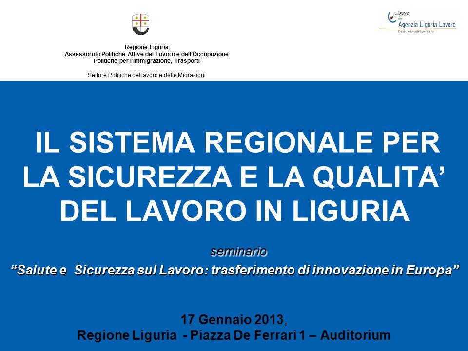 1 seminario Salute e Sicurezza sul Lavoro: trasferimento di innovazione in Europa IL SISTEMA REGIONALE PER LA SICUREZZA E LA QUALITA' DEL LAVORO IN LIGURIA seminario Salute e Sicurezza sul Lavoro: trasferimento di innovazione in Europa 17 Gennaio 2013, Regione Liguria - Piazza De Ferrari 1 – Auditorium Regione Liguria Assessorato Politiche Attive del Lavoro e dell'Occupazione Politiche per l'Immigrazione, Trasporti Settore Politiche del lavoro e delle Migrazioni