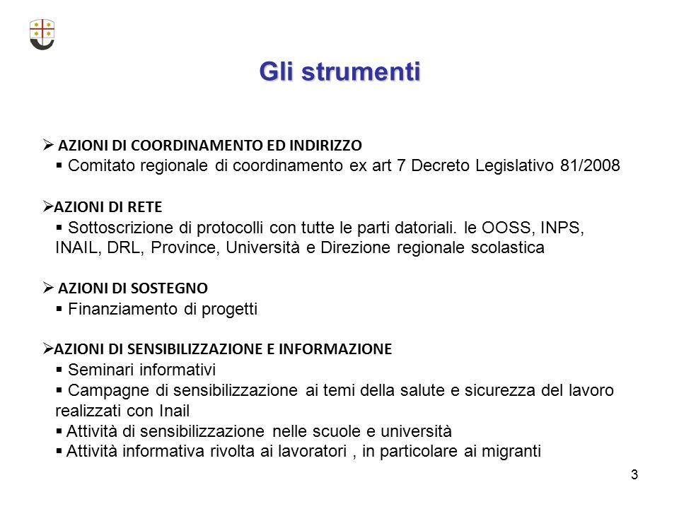 3 Gli strumenti  AZIONI DI COORDINAMENTO ED INDIRIZZO  Comitato regionale di coordinamento ex art 7 Decreto Legislativo 81/2008  AZIONI DI RETE  Sottoscrizione di protocolli con tutte le parti datoriali.