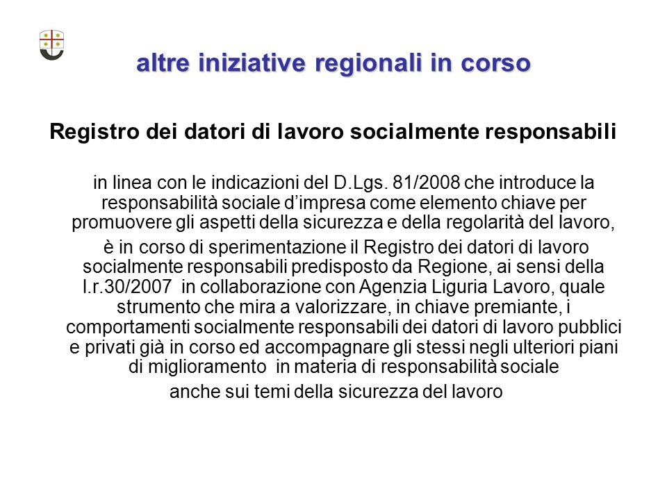 9 Regione Liguria Assessorato Politiche Attive del Lavoro e dell'Occupazione Politiche per l'Immigrazione, Trasporti Settore Sicurezza e qualità del lavoro, Immigrazione e Emigrazione UO.