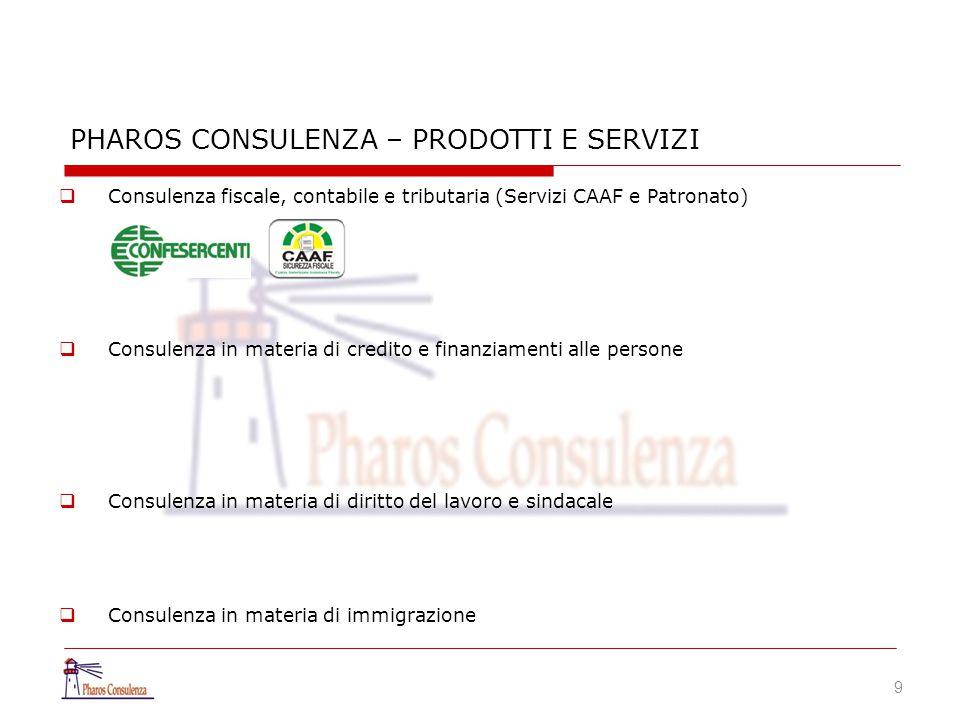 9  Consulenza fiscale, contabile e tributaria (Servizi CAAF e Patronato)  Consulenza in materia di credito e finanziamenti alle persone  Consulenza in materia di diritto del lavoro e sindacale  Consulenza in materia di immigrazione PHAROS CONSULENZA – PRODOTTI E SERVIZI