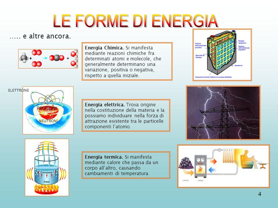 4 Energia Chimica. Si manifesta mediante reazioni chimiche fra determinati atomi e molecole, che generalmente determinano una variazione, positiva o n