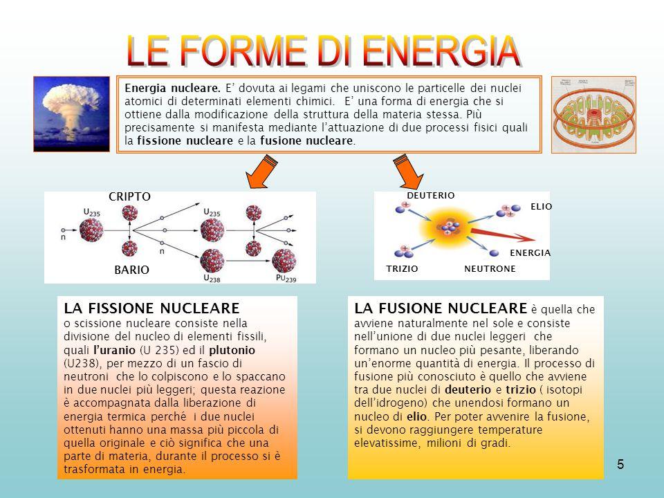 5 Energia nucleare. E' dovuta ai legami che uniscono le particelle dei nuclei atomici di determinati elementi chimici. E' una forma di energia che si