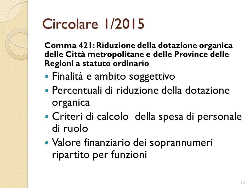 Circolare 1/2015 Comma 421: Riduzione della dotazione organica delle Città metropolitane e delle Province delle Regioni a statuto ordinario Finalità e