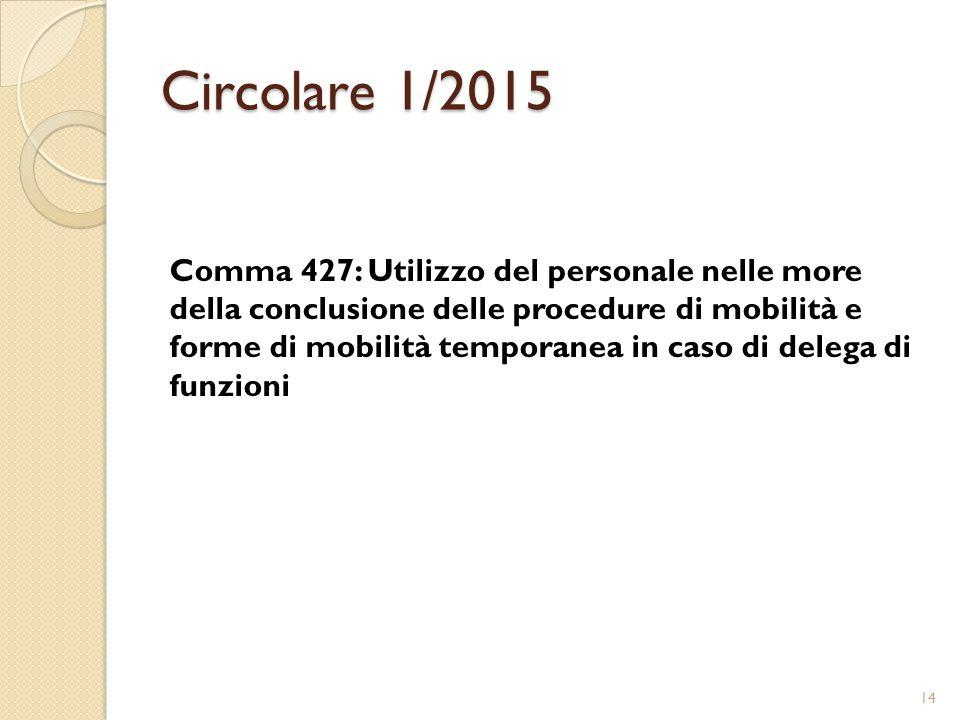 Circolare 1/2015 Comma 427: Utilizzo del personale nelle more della conclusione delle procedure di mobilità e forme di mobilità temporanea in caso di