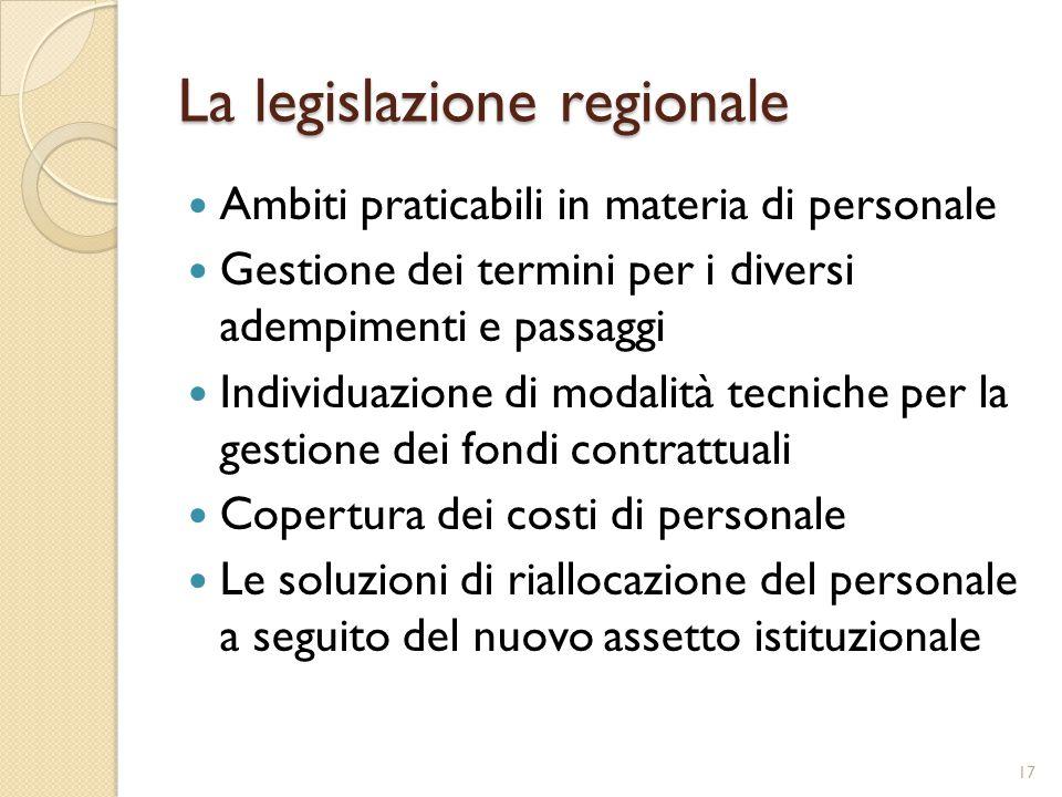 La legislazione regionale Ambiti praticabili in materia di personale Gestione dei termini per i diversi adempimenti e passaggi Individuazione di modal