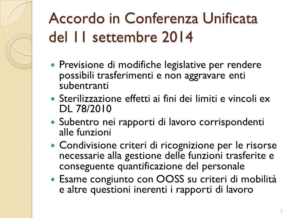 Accordo in Conferenza Unificata del 11 settembre 2014 Previsione di modifiche legislative per rendere possibili trasferimenti e non aggravare enti sub
