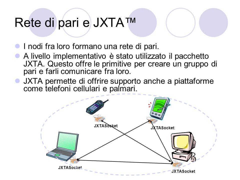 Rete di pari e JXTA™ I nodi fra loro formano una rete di pari.