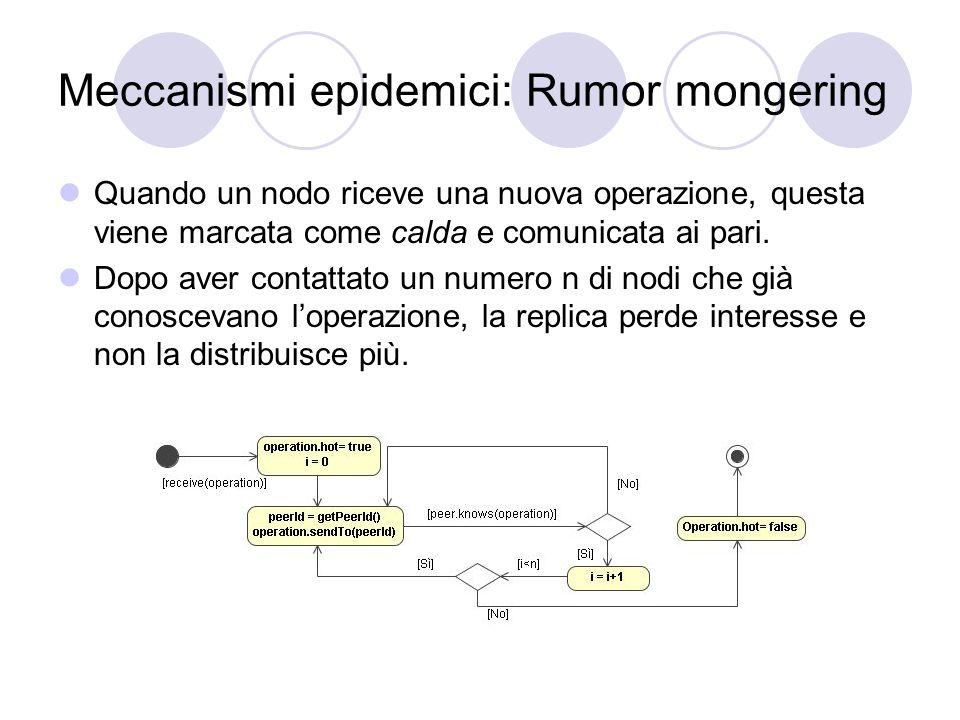 Meccanismi epidemici: Rumor mongering Quando un nodo riceve una nuova operazione, questa viene marcata come calda e comunicata ai pari.