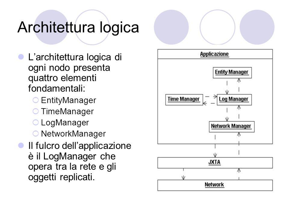 Architettura logica L'architettura logica di ogni nodo presenta quattro elementi fondamentali:  EntityManager  TimeManager  LogManager  NetworkManager Il fulcro dell'applicazione è il LogManager che opera tra la rete e gli oggetti replicati.