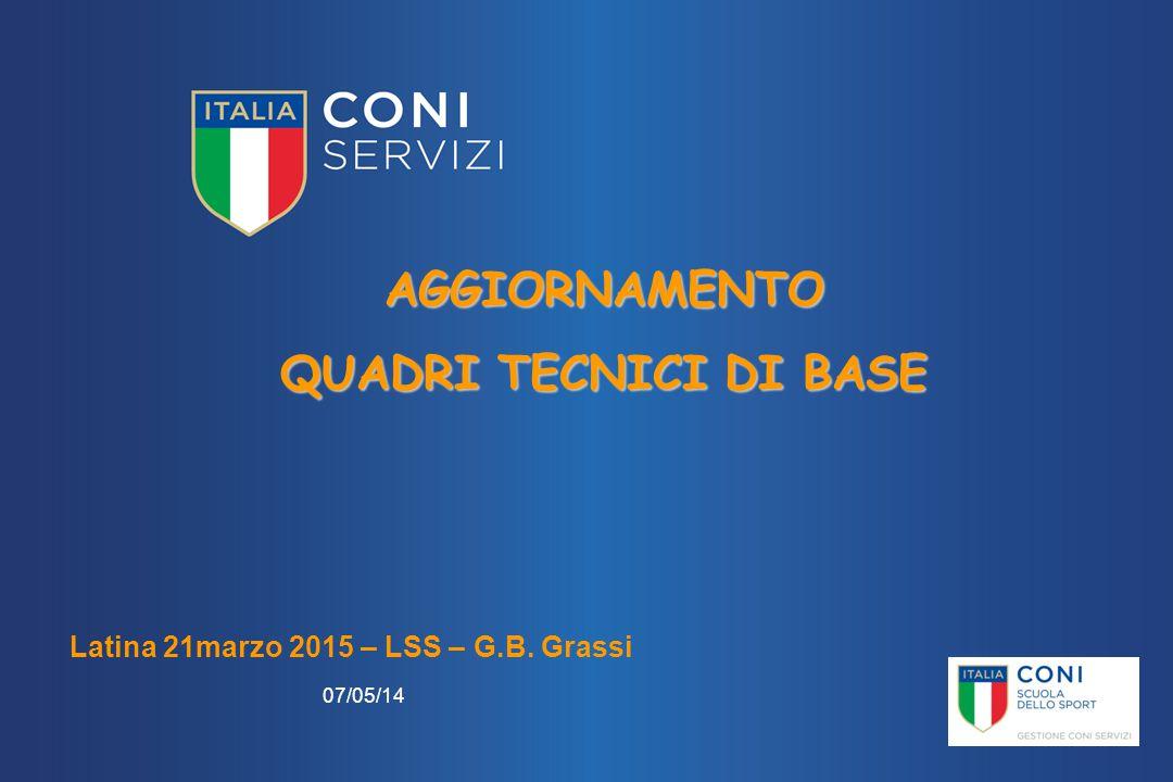 07/05/14 AGGIORNAMENTO QUADRI TECNICI DI BASE Latina 21marzo 2015 – LSS – G.B. Grassi