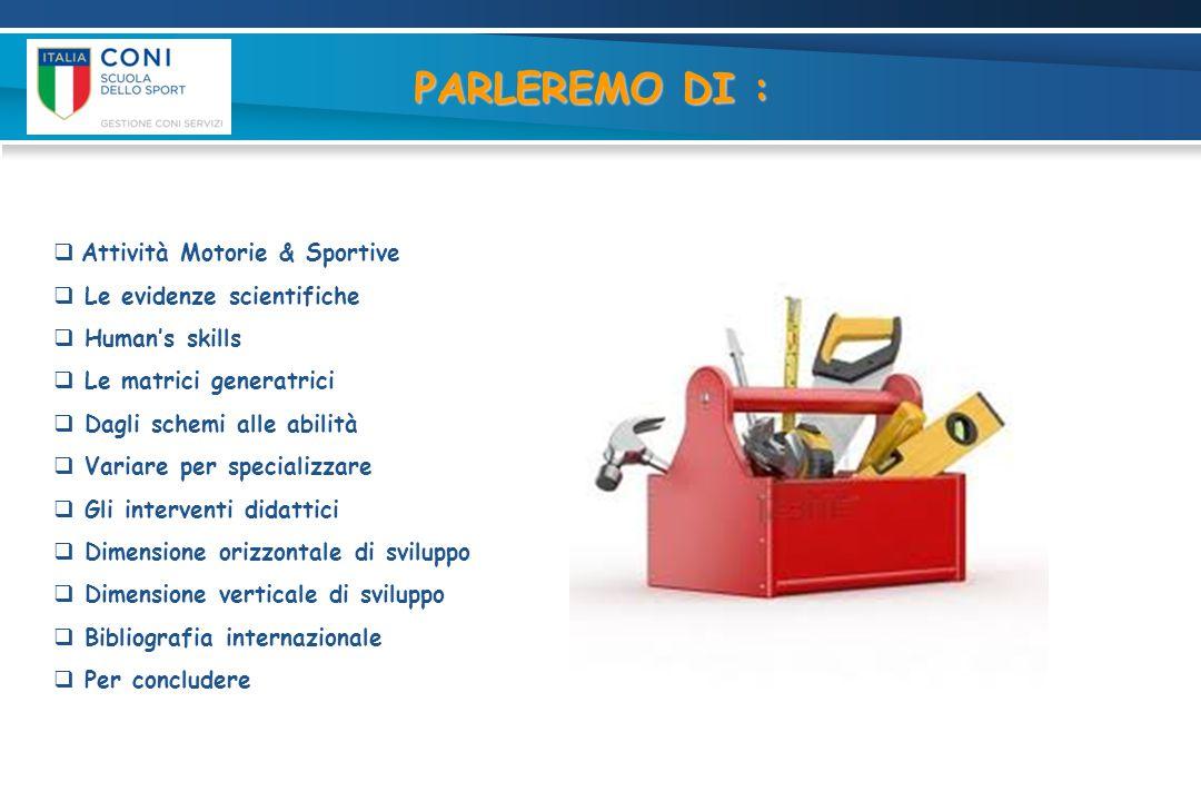 PARLEREMO DI :  Attività Motorie & Sportive  Le evidenze scientifiche  Human's skills  Le matrici generatrici  Dagli schemi alle abilità  Variar