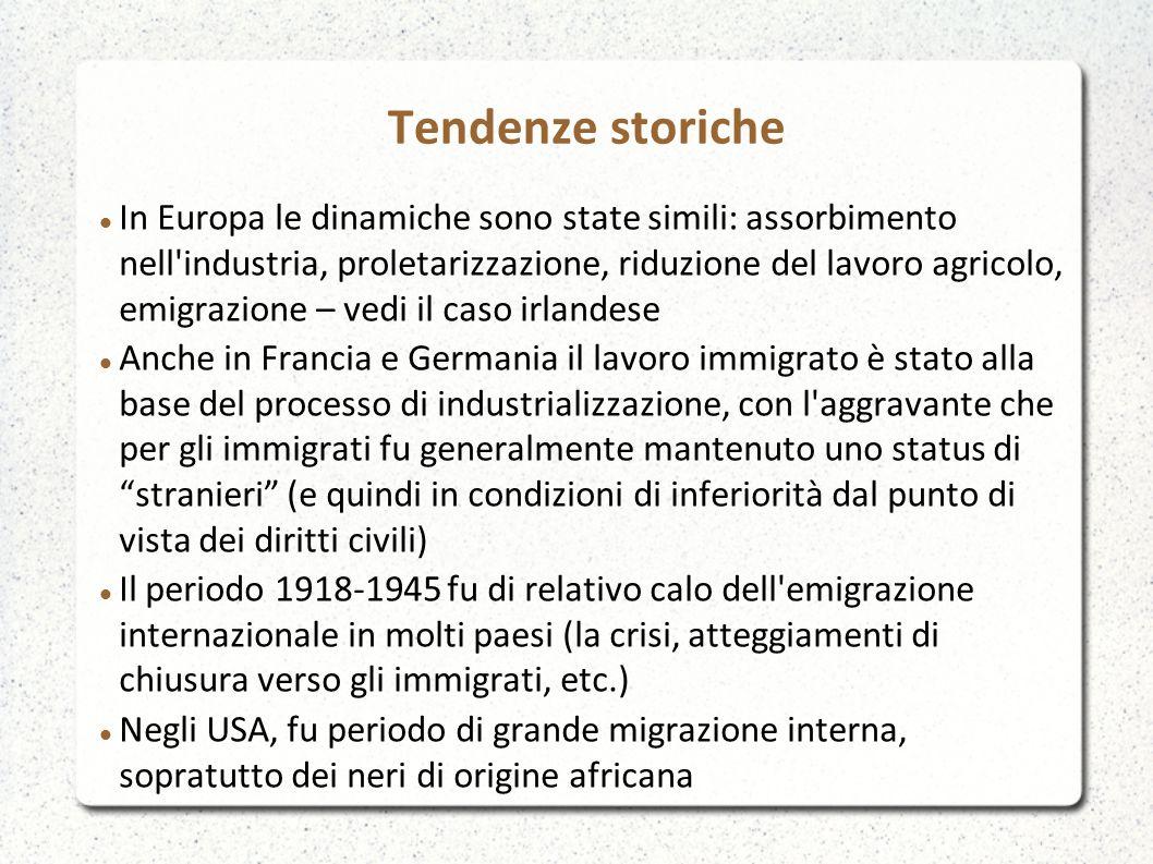 Tendenze storiche In Europa le dinamiche sono state simili: assorbimento nell'industria, proletarizzazione, riduzione del lavoro agricolo, emigrazione