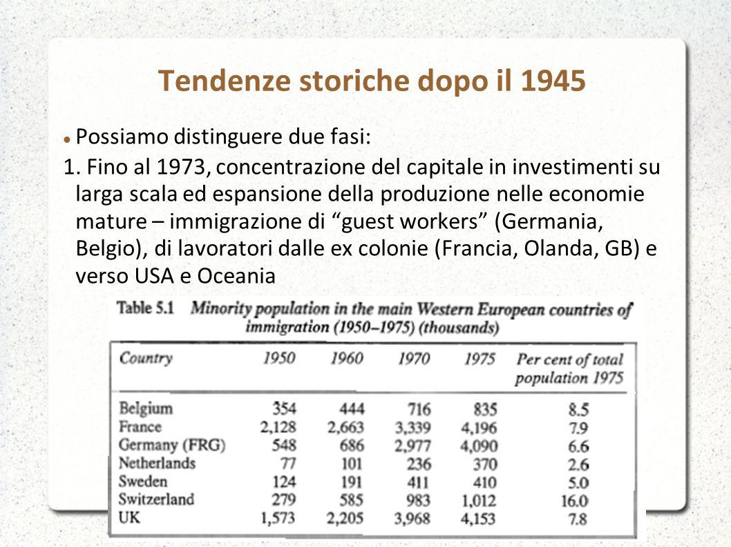 Tendenze storiche dopo il 1945 Possiamo distinguere due fasi: 1. Fino al 1973, concentrazione del capitale in investimenti su larga scala ed espansion