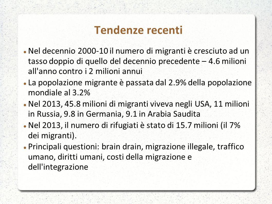 Tendenze recenti Nel decennio 2000-10 il numero di migranti è cresciuto ad un tasso doppio di quello del decennio precedente – 4.6 milioni all'anno co