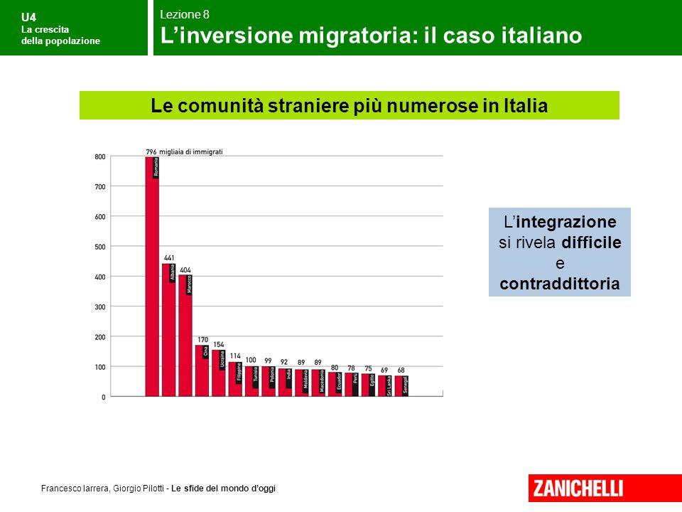 U4 La crescita della popolazione Francesco Iarrera, Giorgio Pilotti - Le sfide del mondo d'oggi L'integrazione si rivela difficile e contraddittoria L