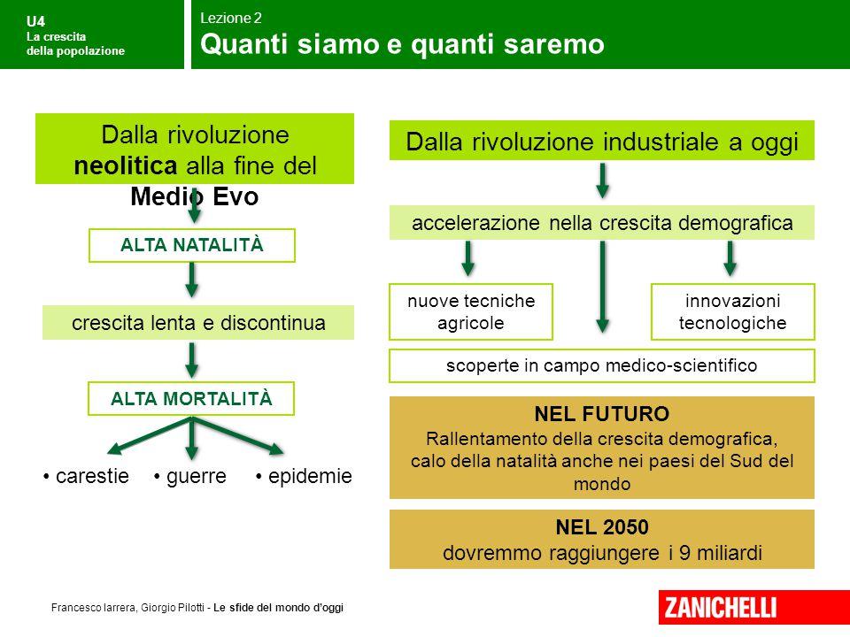U4 La crescita della popolazione Francesco Iarrera, Giorgio Pilotti - Le sfide del mondo d'oggi carestie Lezione 2 Quanti siamo e quanti saremo Dalla