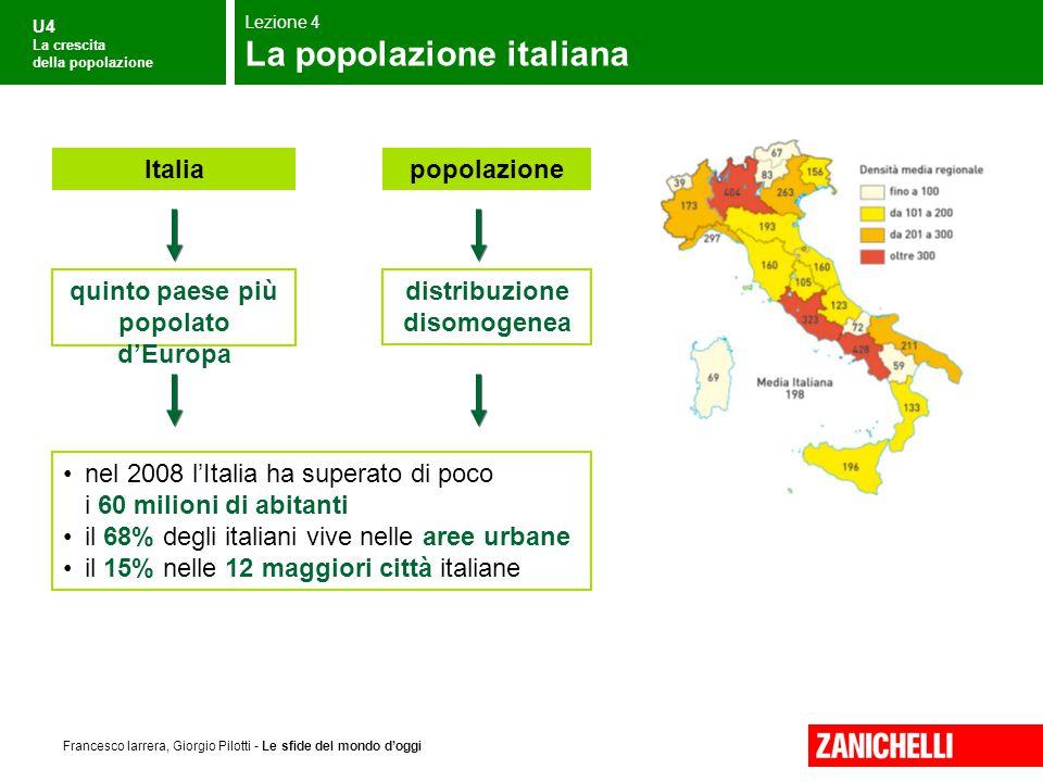 U4 La crescita della popolazione Francesco Iarrera, Giorgio Pilotti - Le sfide del mondo d'oggi nel 2008 l'Italia ha superato di poco i 60 milioni di