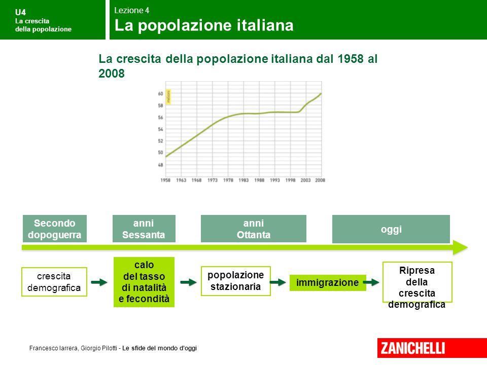 U4 La crescita della popolazione Francesco Iarrera, Giorgio Pilotti - Le sfide del mondo d'oggi La crescita della popolazione italiana dal 1958 al 200