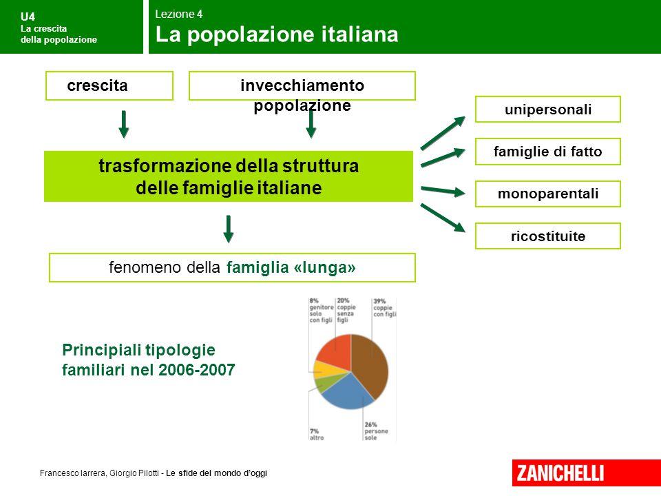 U4 La crescita della popolazione Francesco Iarrera, Giorgio Pilotti - Le sfide del mondo d'oggi Le grandi regioni di popolamento 4/5 di popolazione su un 1/5 terre emerse in EUROPA per es.