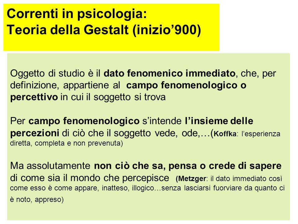 Correnti in psicologia: orientamento fenomenologico, Teoria della Gestalt (inizio'900) Fondata da Max Wertheimer, Wolfgang Köhler, Kurt Koffka Punto d